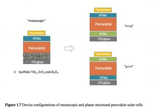 سلول خورشیدی پروسکایت
