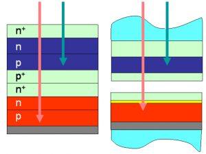 Tandem solar cell
